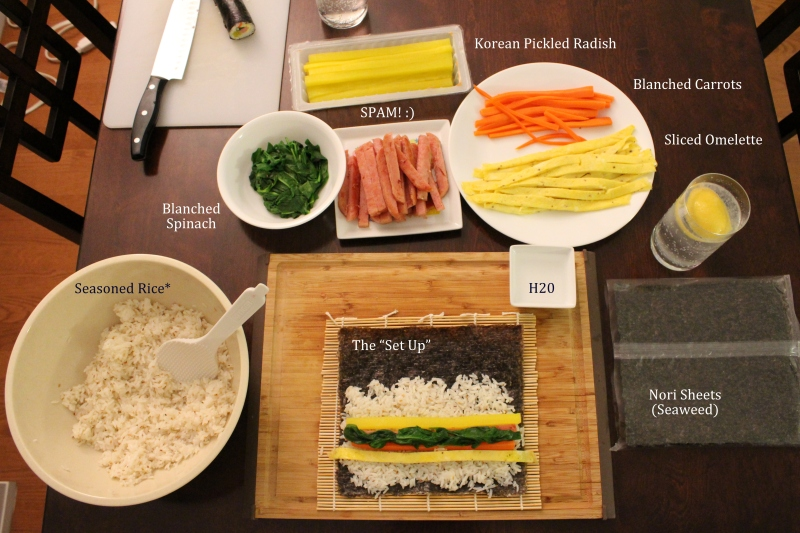 Kimbap Set Up